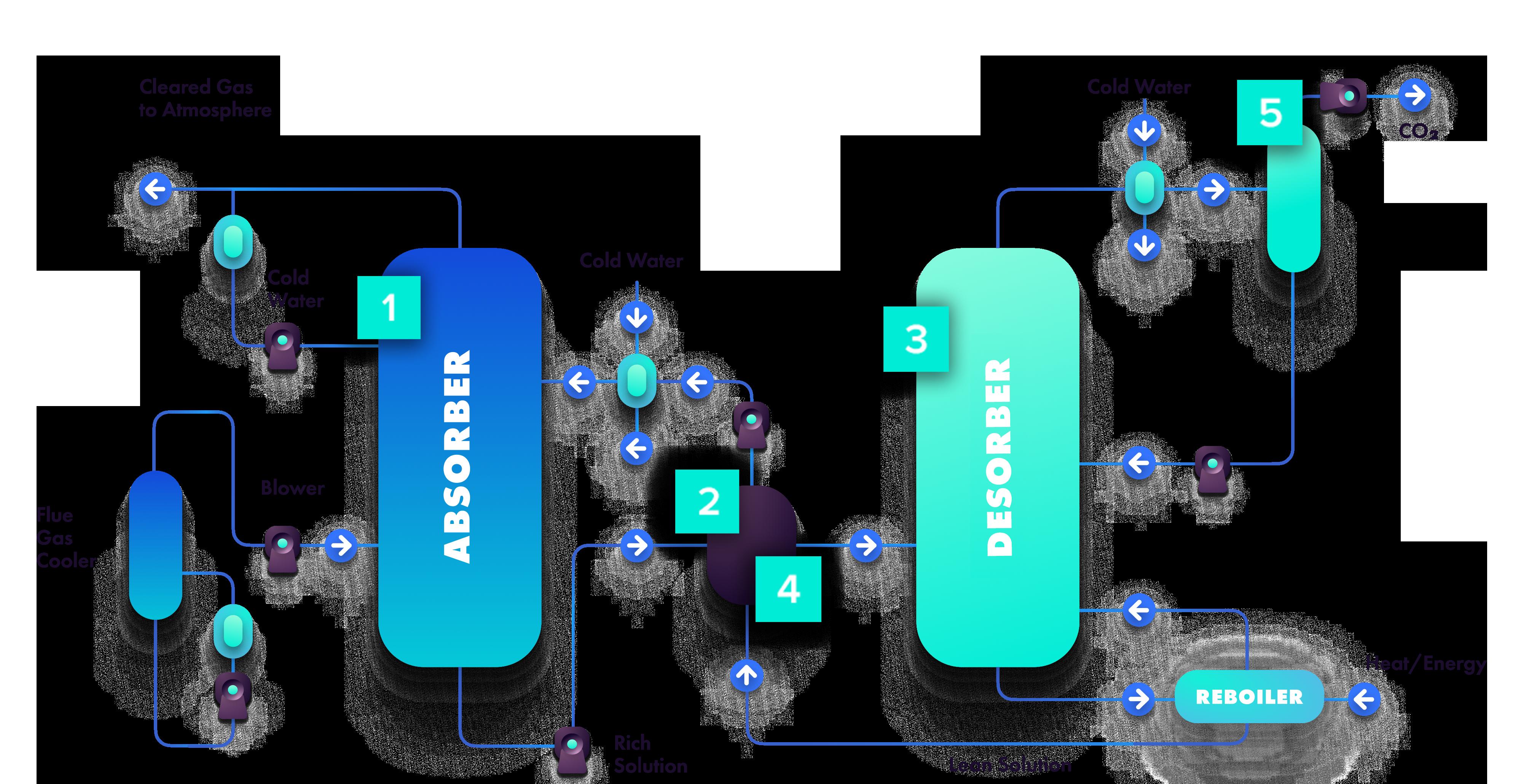 cdmax_diagram-5steps-rev2
